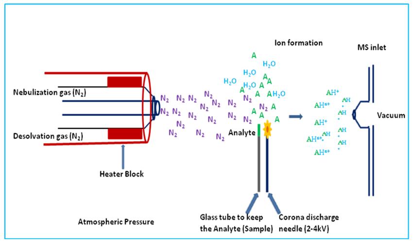 impact diagram sample house wiring diagram sample